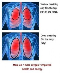 shallow vs full breathing